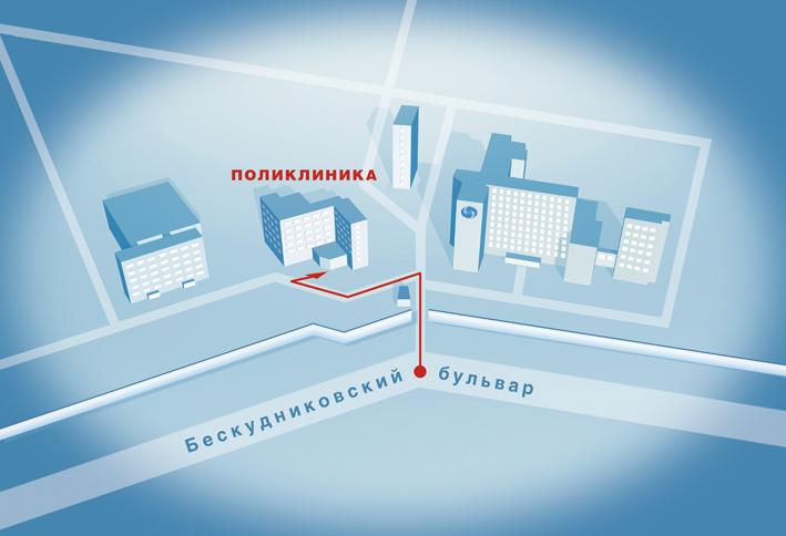 С.Н. Федорова