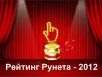 Сайт института микрохирургии глаза Федорова занял первое место в Рунете